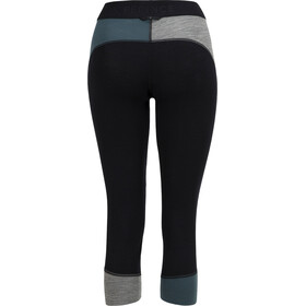 Peak Performance W's Mult SJ 180 Legging Blue Steel